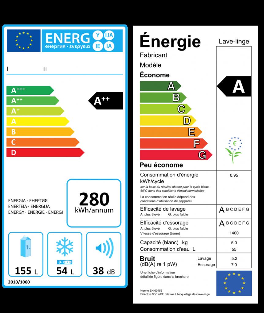 Les différences entre l'ancienne et la nouvelle étiquette de consommation énergétique pour l'électroménager (2021)